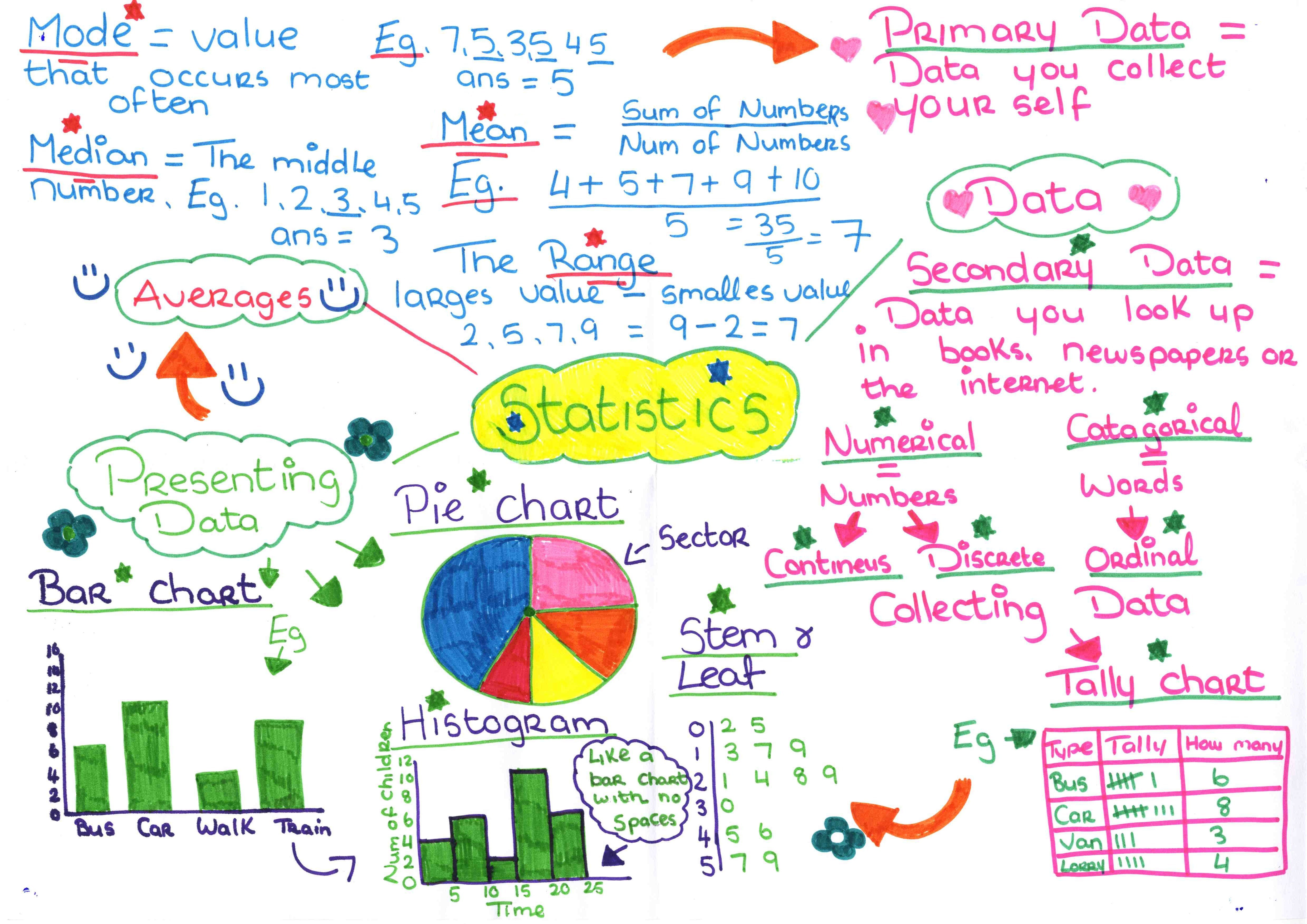 Project Maths | Leaving Certificate