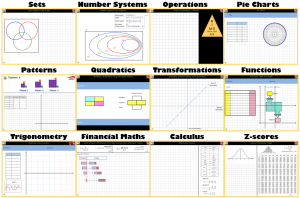 Project Maths | PowerPoint
