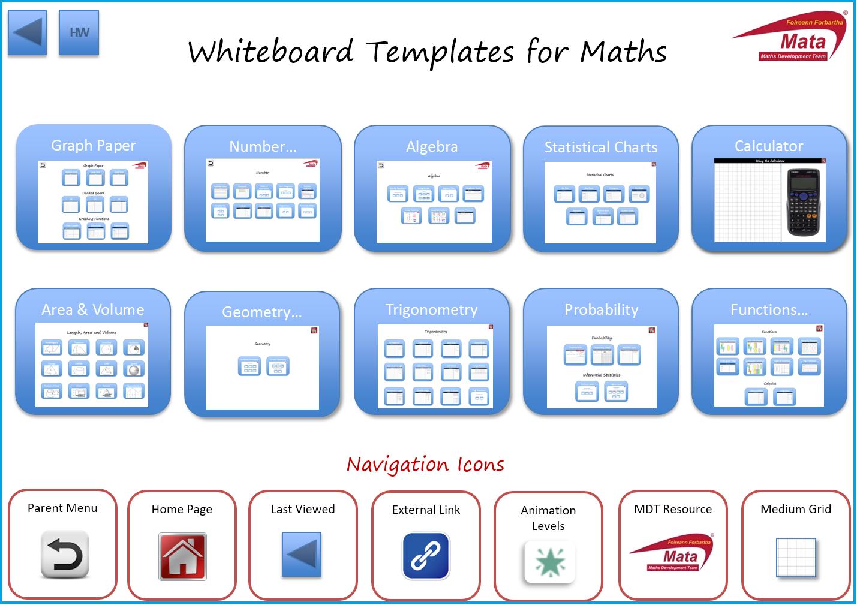 Maths Powerpoint Templates